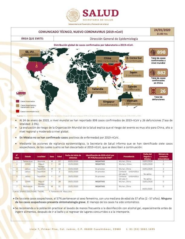Negativo para coronavirus caso sospechoso en CDMX