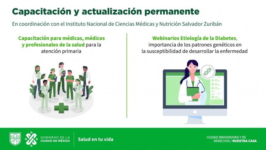 """Junto al IMSS, ISSSTE y TV pública Sheinbaum presenta """"Salud en tu Vida"""""""