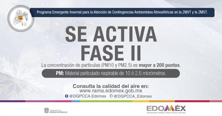 Activan Fase II de Contingencia ambientan en Valle de Toluca