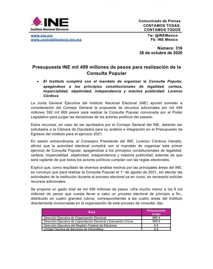 Costaría mil 500 mdp consulta para enjuiciar a ex presidentes: INE