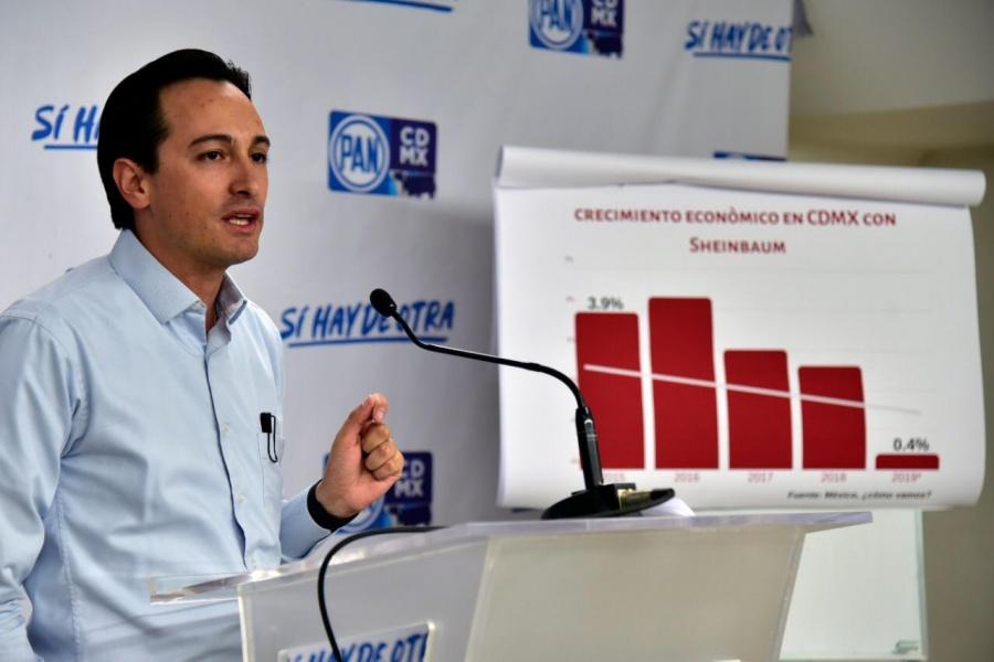 Propone PAN Plan de Contención Económica para la CDMX