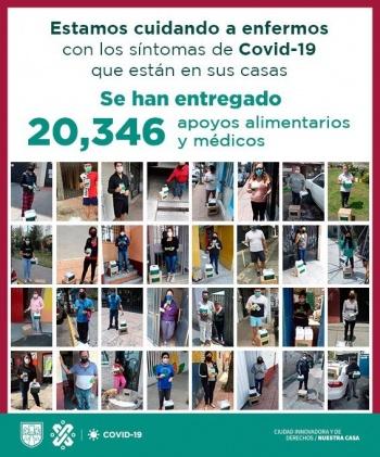 Entrega gobierno CDMX apoyos a personas con síntomas Covid-19