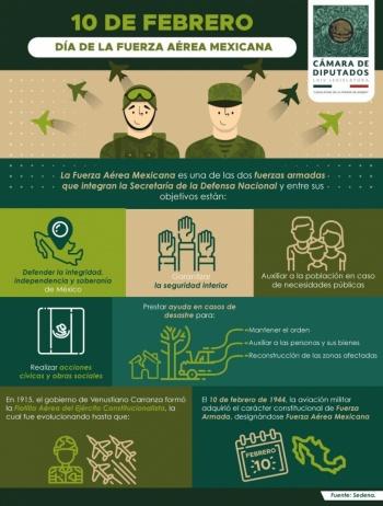 10 de Febrero, Día de la Fuerza Aérea Mexicana