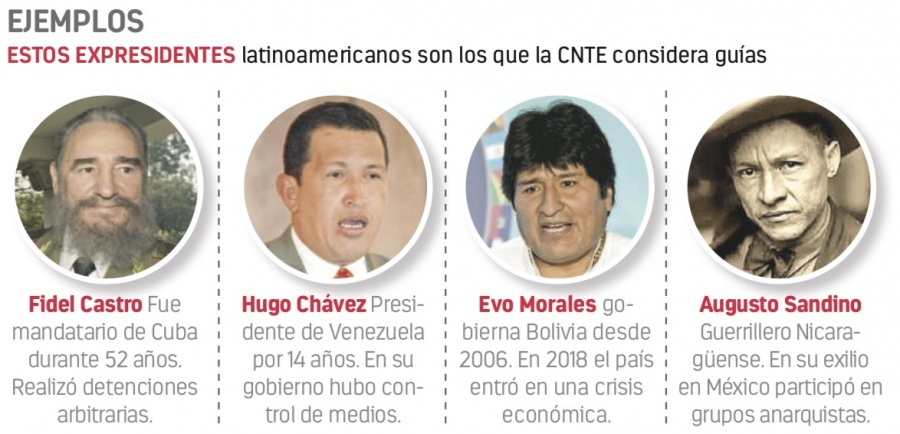 Respaldan centistas gobierno de Maduro, Evo...