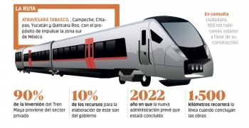 UNAI e IPN alistan aporte al Tren Maya