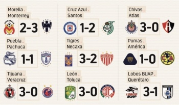 Resultados Liga MX/ Clausura 2019, jornada 7