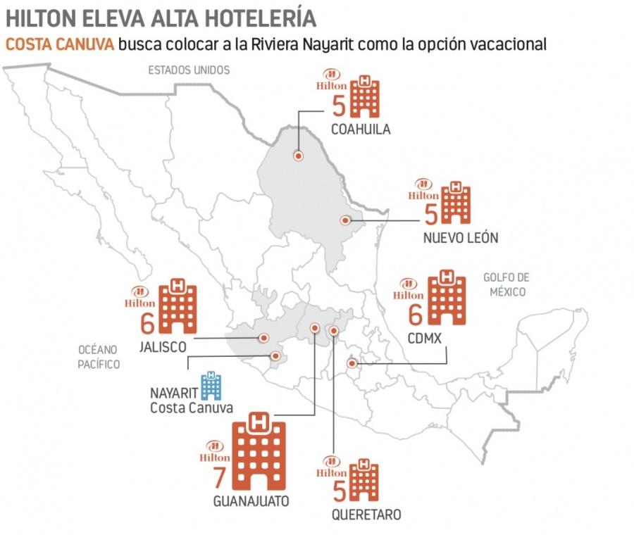 Hoteles de lujo elevan presencia en México