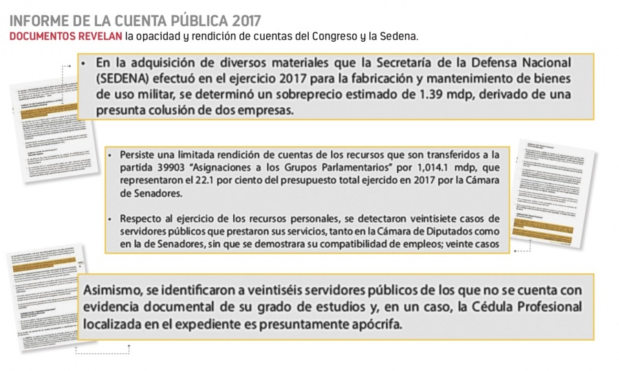 ASF: mantiene Congreso opacidad en sus cuentas