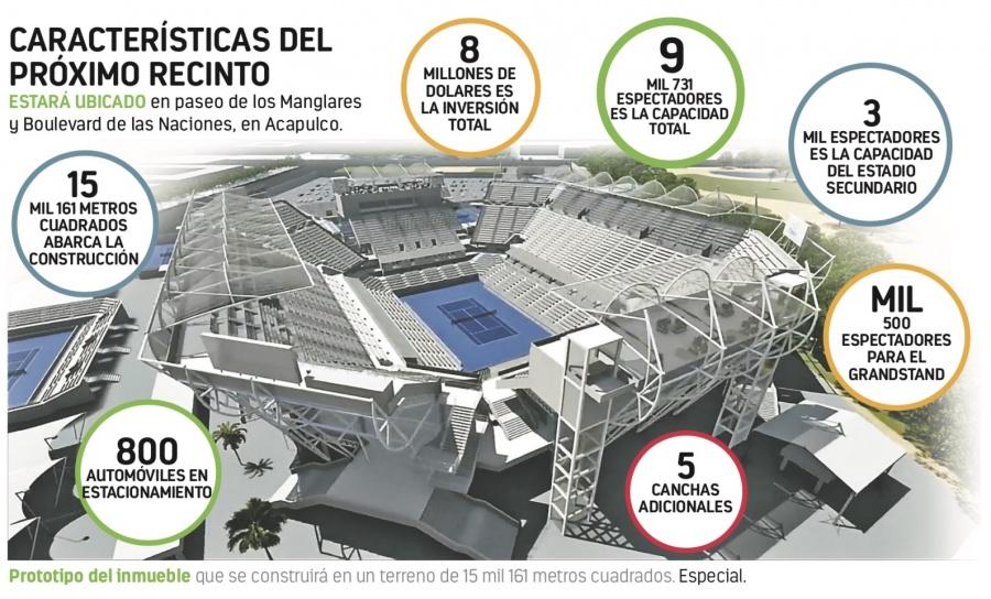 Confirman nuevo estadio de 8 mdd para Acapulco