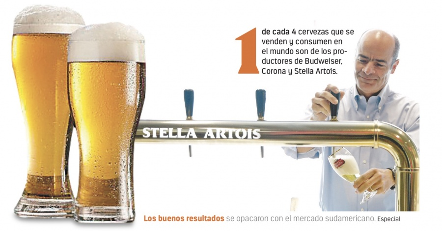 AB InBev fuerte alza en venta de cerveza