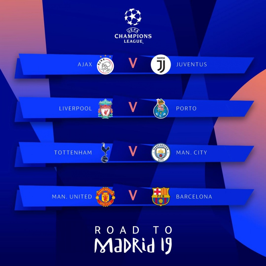Calendario Del Barcelona.Uefa Revela Calendario De La Champions League 2019 Contrareplica