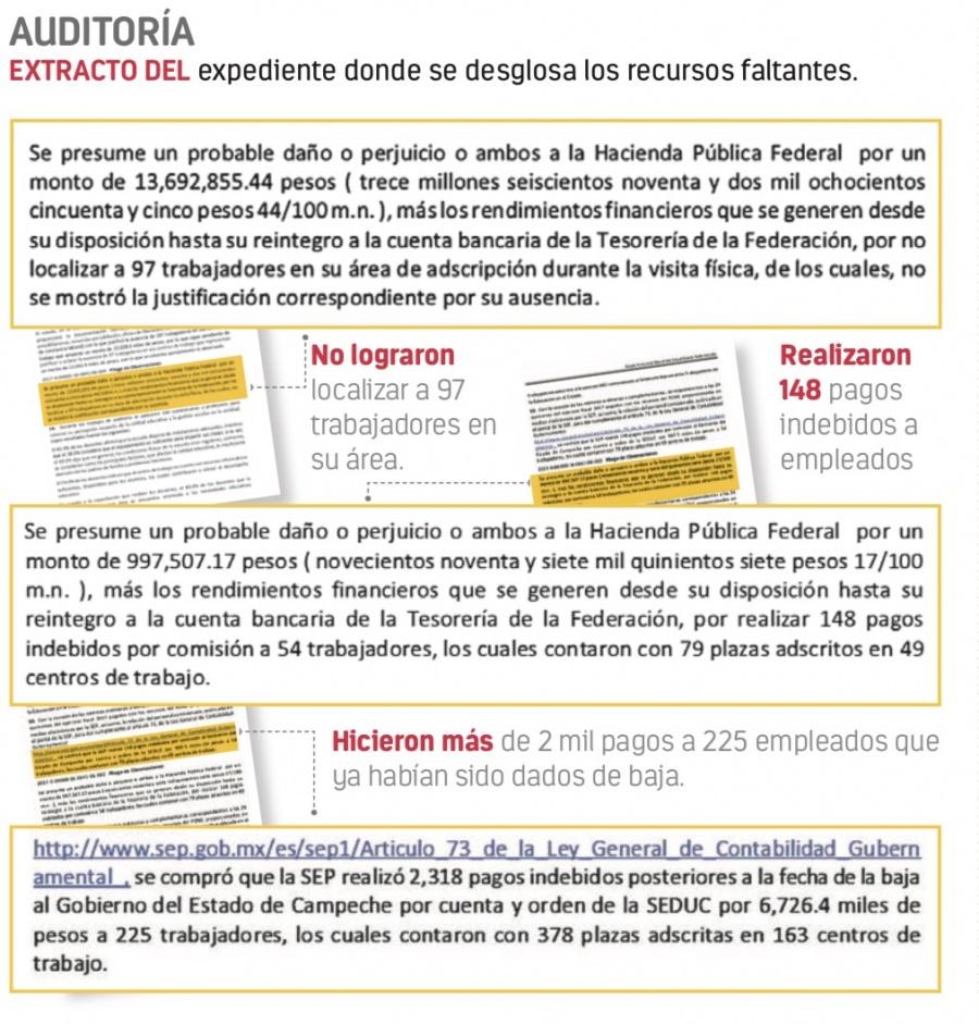 ASF detecta oootro desvío del gobierno de Alito