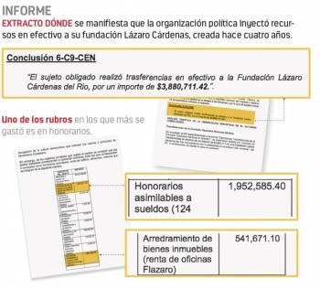 """""""Usa MC fundación para comprobar gastos a INE"""""""