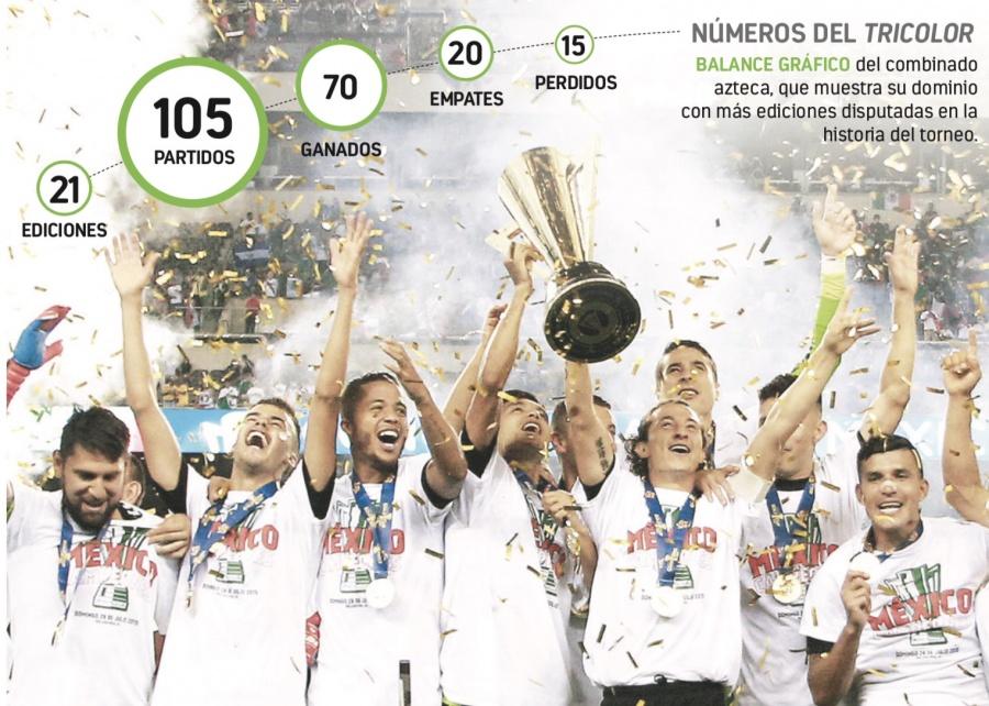 Definen a los 16 países que disputan nueva Copa Oro