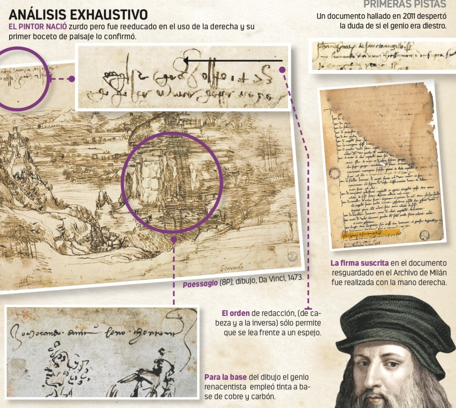 Primer paisaje de Leonardo confirma que era ambidiestro