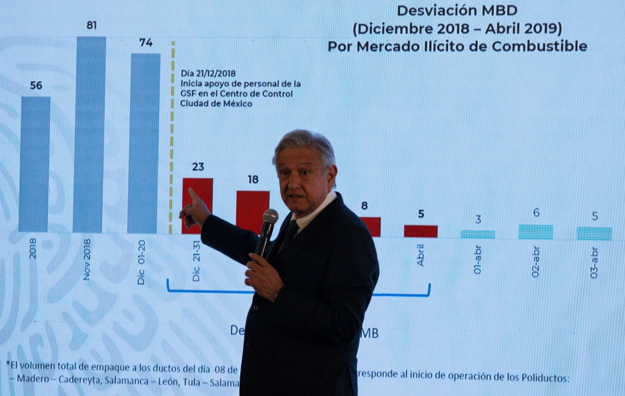 "Baja de 56 mil a cinco mil barriles el ""huachicoleo"": López Obrador"