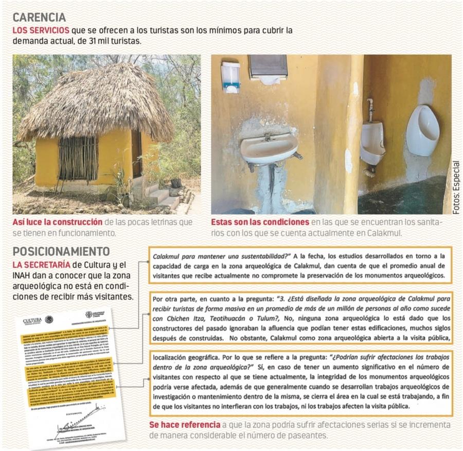 Advierten daño en Calakmul si aumentan visitas con Tren Maya