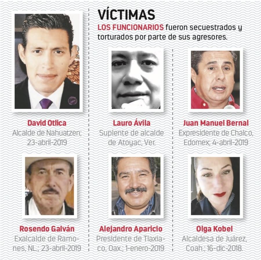 Van 6 ediles asesinados en el Gobierno actual