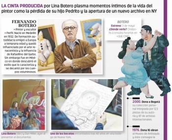 Documental desnuda el alma artística de Botero