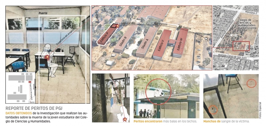 Una bala perdida pasa sobre 4 edificios y mata a Aideé