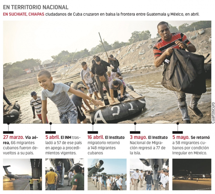 Deportación de cubanos se triplicó en cinco meses
