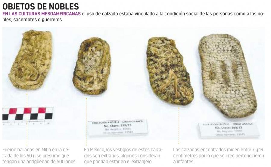 Restaura el INAH cinco sandalias prehispánicas