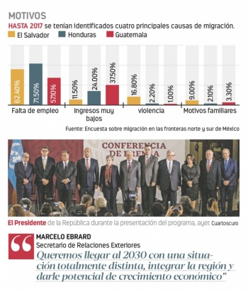 Impulsan plan para crecer centroamérica
