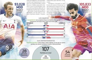 Ingleses disputan la Orejona tras 5 años con CR7 y Messi