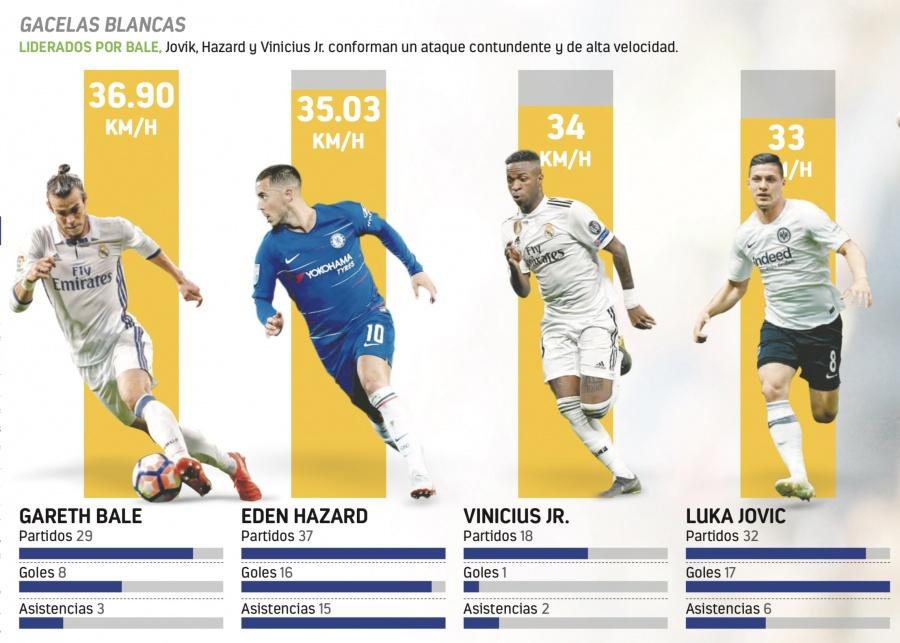 Zidane arma al Real Madrid más rápido de toda la historia