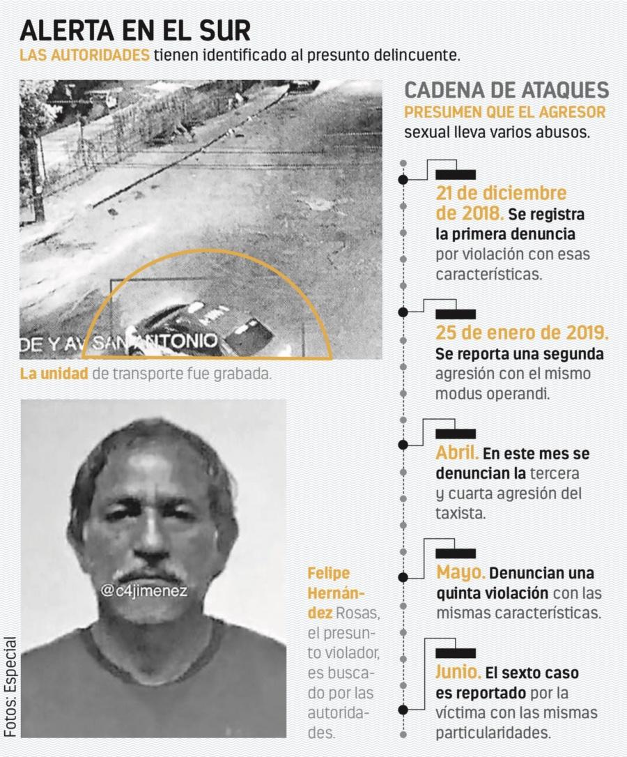 Buscan en Á. Obregón a taxista violador serial