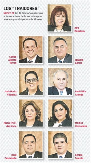 Panistas avalan extensión de mandato en Baja California