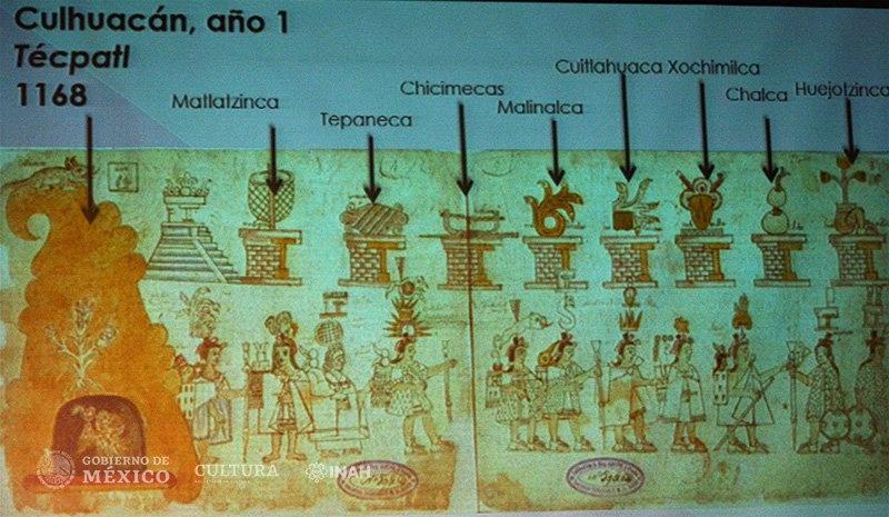 Conoce más sobre la comunicación entre indígenas y españoles durante la Conquista