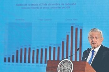Pemex compromete Finanzas Públicas, acusan analistas
