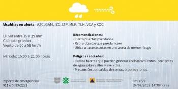 Alerta amarilla en 8 Alcaldías de CDMX por pronóstico de lluvia fuerte