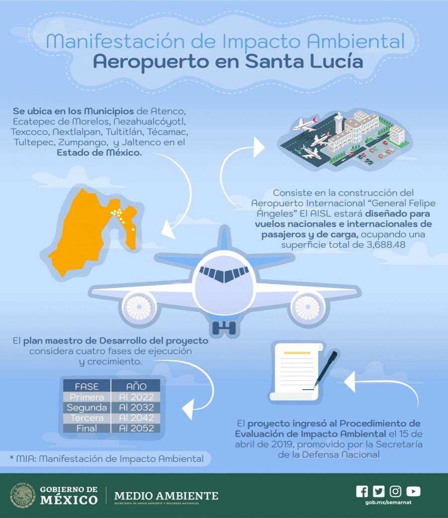 Semarnat autoriza con condiciones aeropuerto de Santa Lucía