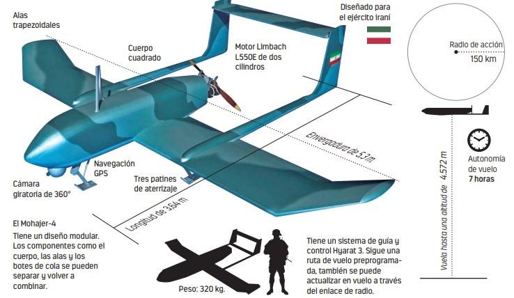 Armada de EU derriba otro dron iraní en el Golfo