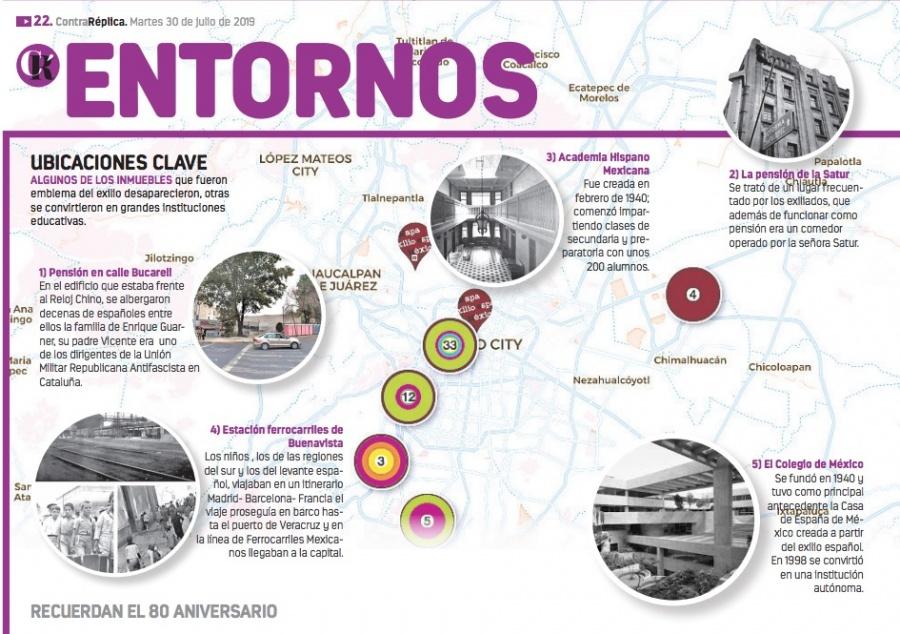 Mapa digital revela las guaridas del exilio español en México