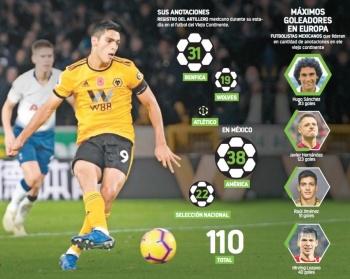 Raúl Jiménez asciende a 50 anotaciones en futbol europeo