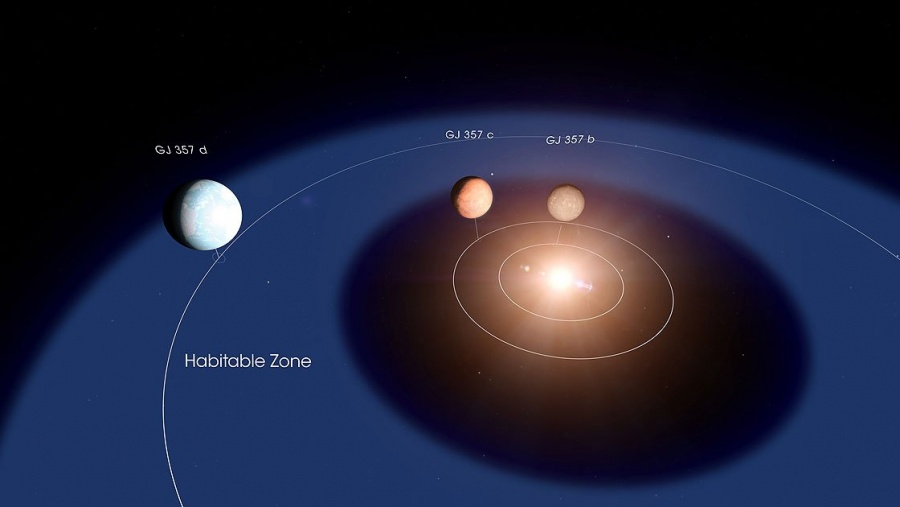 La Nasa descubre super tierra a 31 años luz de distancia