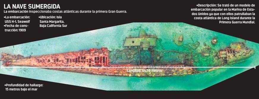 Con técnica 3D, arqueólogos hallan y reconstruyen submarino de la I Guerra Mundial