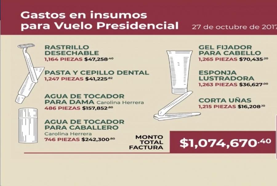 ¡Para el copete!, EPN gastó más de 70 mil pesos en gel; revelan gastos de vuelos presidenciales