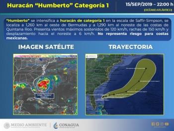 A pesar de que se intensificó, Humberto no hace peligrar México