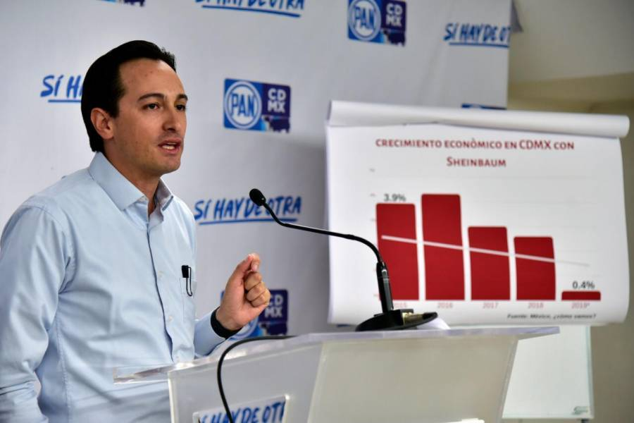 Acusa Atayde que presupuesto CDMX no beneficia a capitalinos
