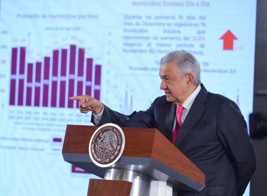 En México no hay ingobernabilidad: AMLO