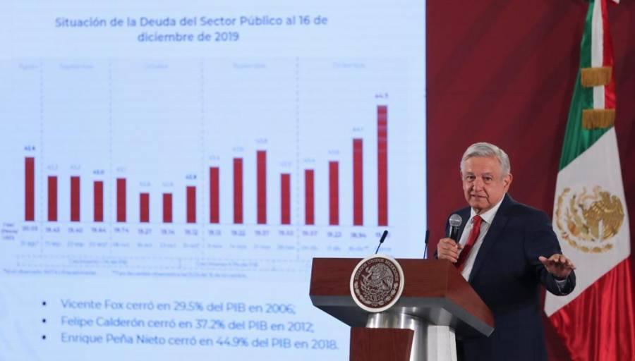 Insiste AMLO que México crecerá al 4%; no incrementaremos deuda pública, dice