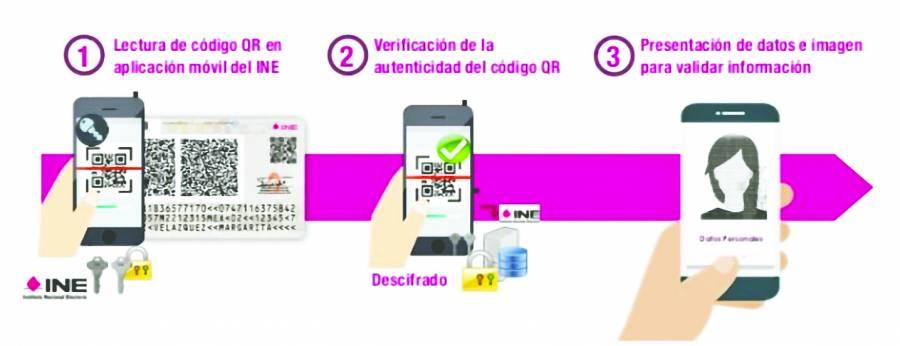 INE con QR permitirá checar datos personales