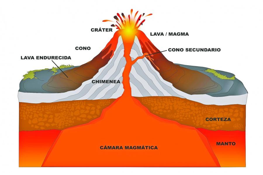 Monitorean nacimiento de posible volcán en Michoacán