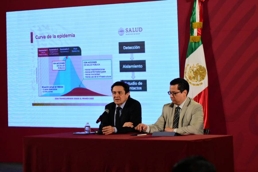 Se mantiene en 5 el número de casos de Coronavirus en México. Hay 39 sospechosos