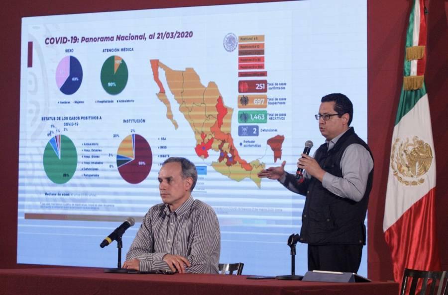 López-Gatell afirma que gobierno no prevé suspensión de actividades