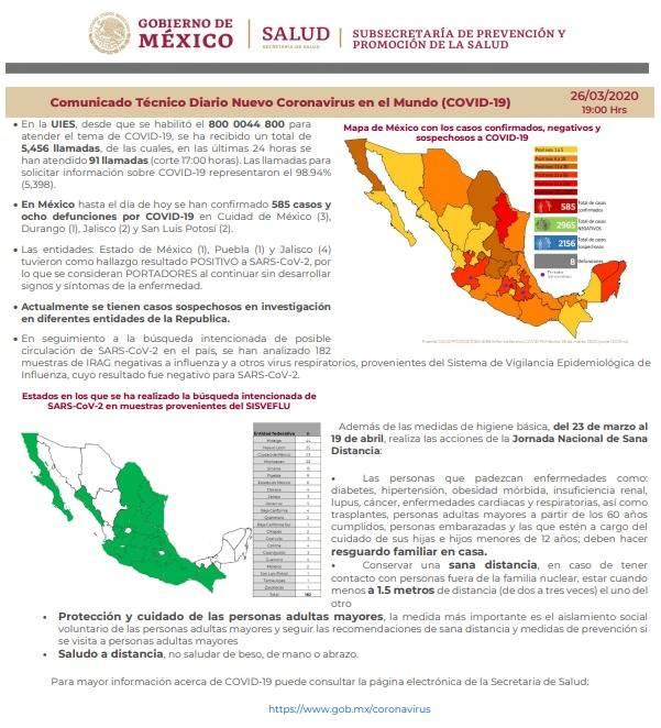 Informa Secretaría de Salud segundo lamentable deceso por COVID-19 en San Luis Potosí